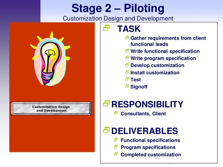 Integrated Conference Room Pilot