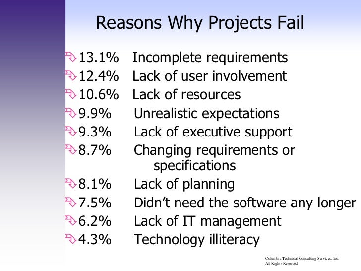 the reasons of project failure