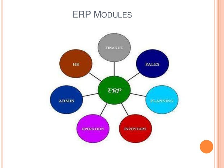 product costing module in erp Prc - production costing calculate the real costs of your products on time thanks to canias erp cost centers accounting and real (activity based) costing modules.