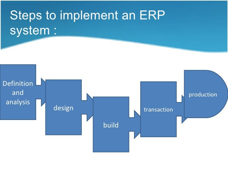 examining the implementation of erp systems information technology essay The implementation of erp systems or e-commerce is observed  involved with the transfer of information,  report for examining the integration of e.