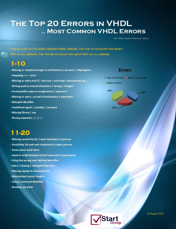 The Top 20 Errors in VHDL                             .. Most Common VHDL Errors                                          ...