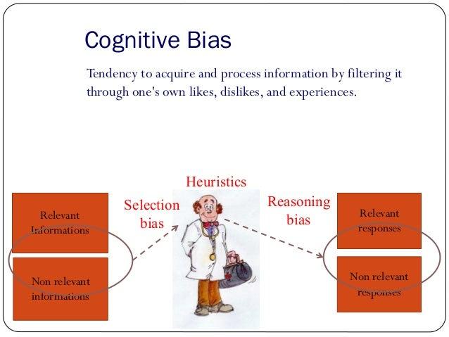 20 Cognitive Biases That Affect Risk Decision Making