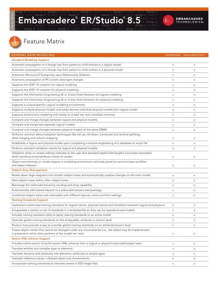 ER/Studio Feature Matrix | Enterprise Data Modeling Software