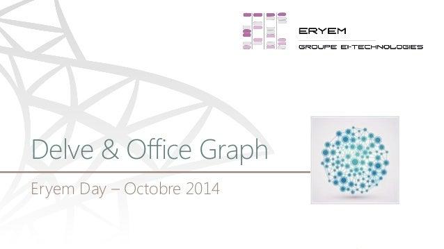 EryemDay –Octobre 2014  Delve& Office Graph