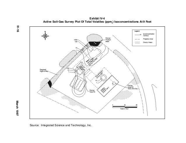 Soil Gas Exhibit Iv-4 Active Soil-gas