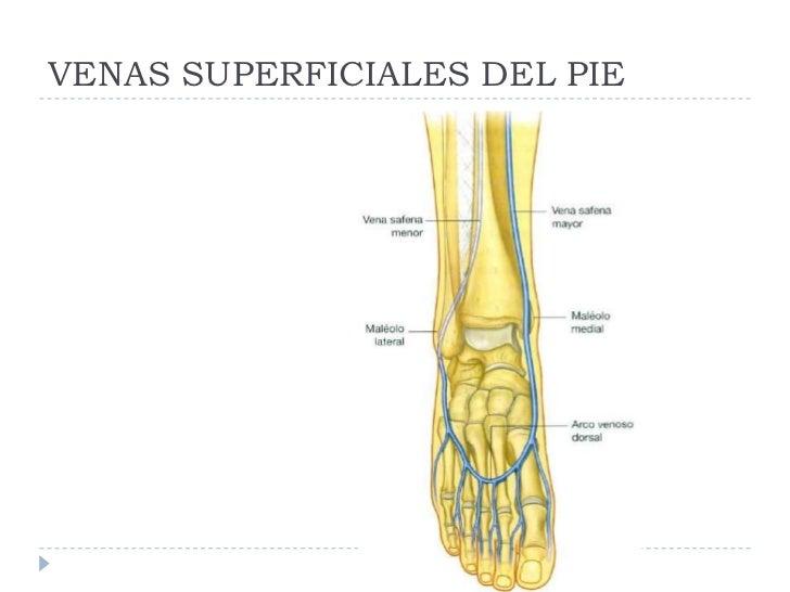La inflamación de las venas en los pies después de la lesión