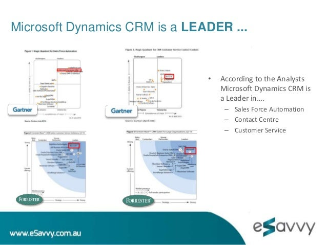 Esavvy top 5 1 reasons why companies use microsoft dynamics crm