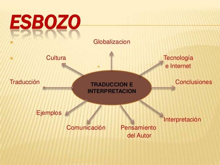 ESBOZO                              Globalizacion            Cultura                                  Tecnología        ...