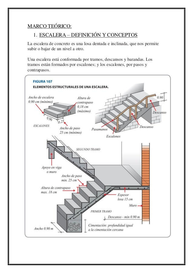 Escaleras for Escalera de hormigon con descanso