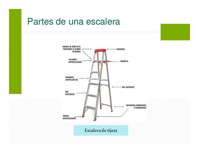 Uso seguro de escaleras for Partes de una escalera