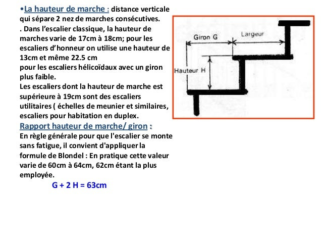 Hauteur de re d escalier 28 images aide dimensions for Chaise longue pronunciation audio