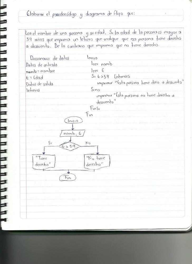 practicas de programacion estructurada, segundo parcial