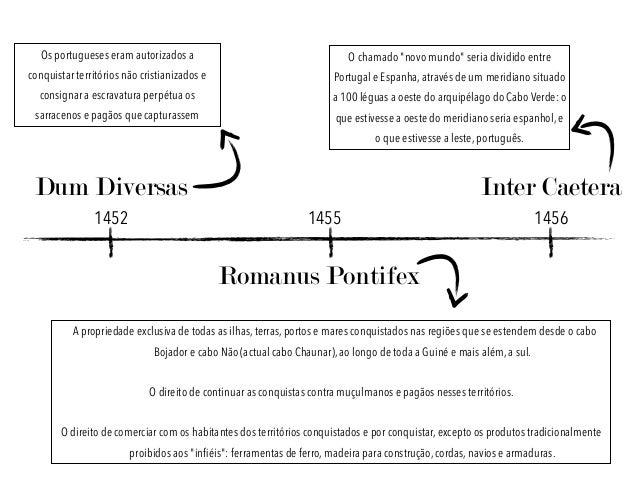 Os portugueses eram autorizados a conquistar territórios não cristianizados e consignar a escravatura perpétua os sarracen...