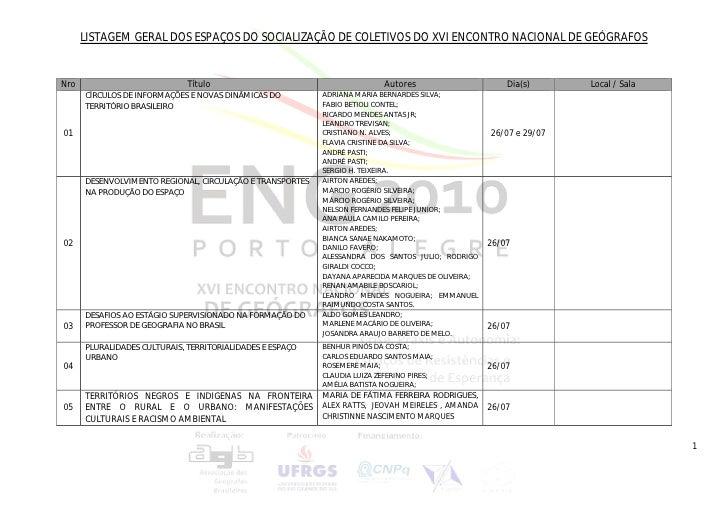 LISTAGEM GERAL DOS ESPAÇOS DO SOCIALIZAÇÃO DE COLETIVOS DO XVI ENCONTRO NACIONAL DE GEÓGRAFOS   Nro                       ...