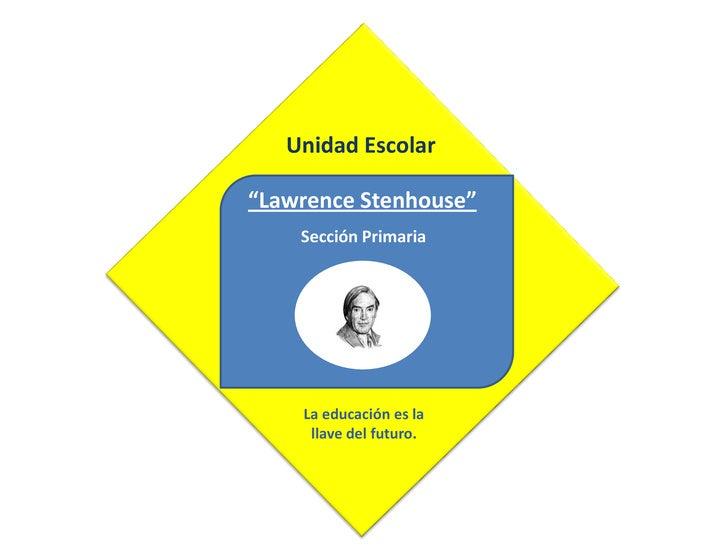 curriculum stenhouse Own personal experience i can say that in the curriculum project with which   stenhouse, curriculum research and the art of the teacher, currlculum i ( spring.
