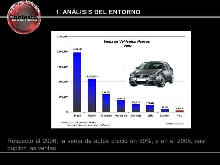 Respecto al 2006, la venta de autos creció en 50%, y en el 2008, casi duplicó las ventas