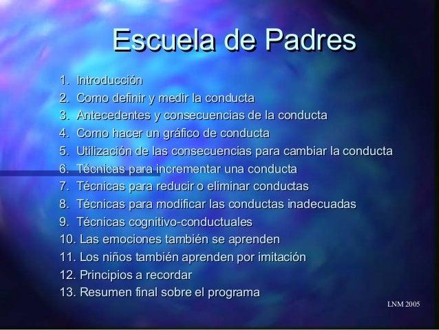 Escuela de PadresEscuela de Padres 1. Introducción1. Introducción 2. Como definir y medir la conducta2. Como definir y med...