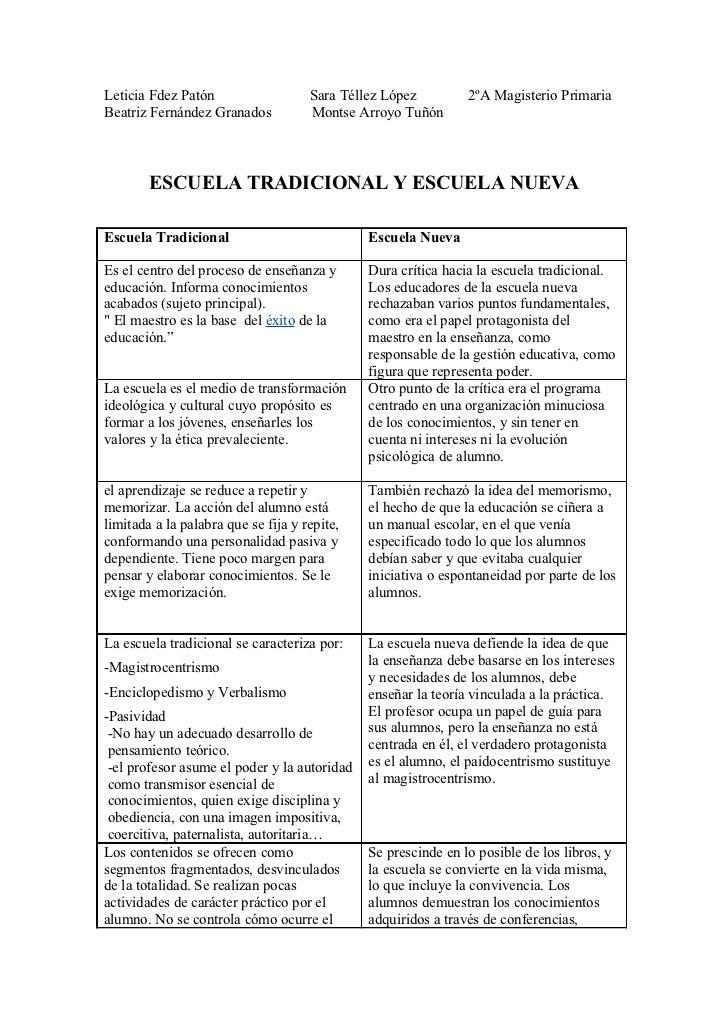 Leticia Fdez Patón                   Sara Téllez López         2ºA Magisterio PrimariaBeatriz Fernández Granados          ...