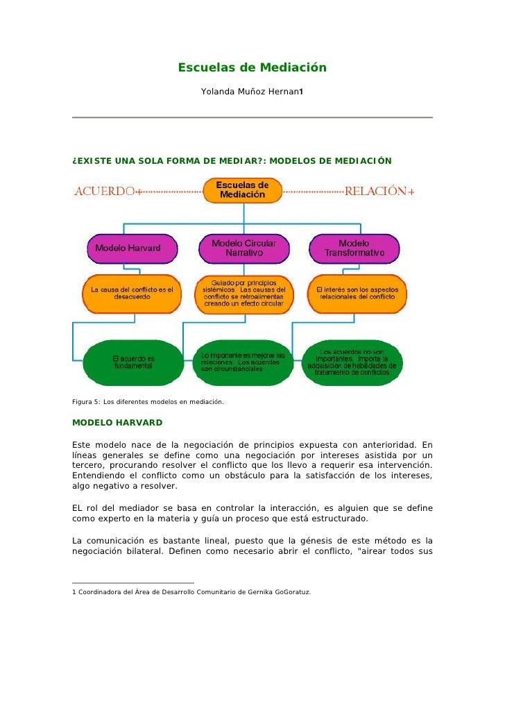 Escuelas de Mediación                                        Yolanda Muñoz Hernan1     ¿EXISTE UNA SOLA FORMA DE MEDIAR?: ...