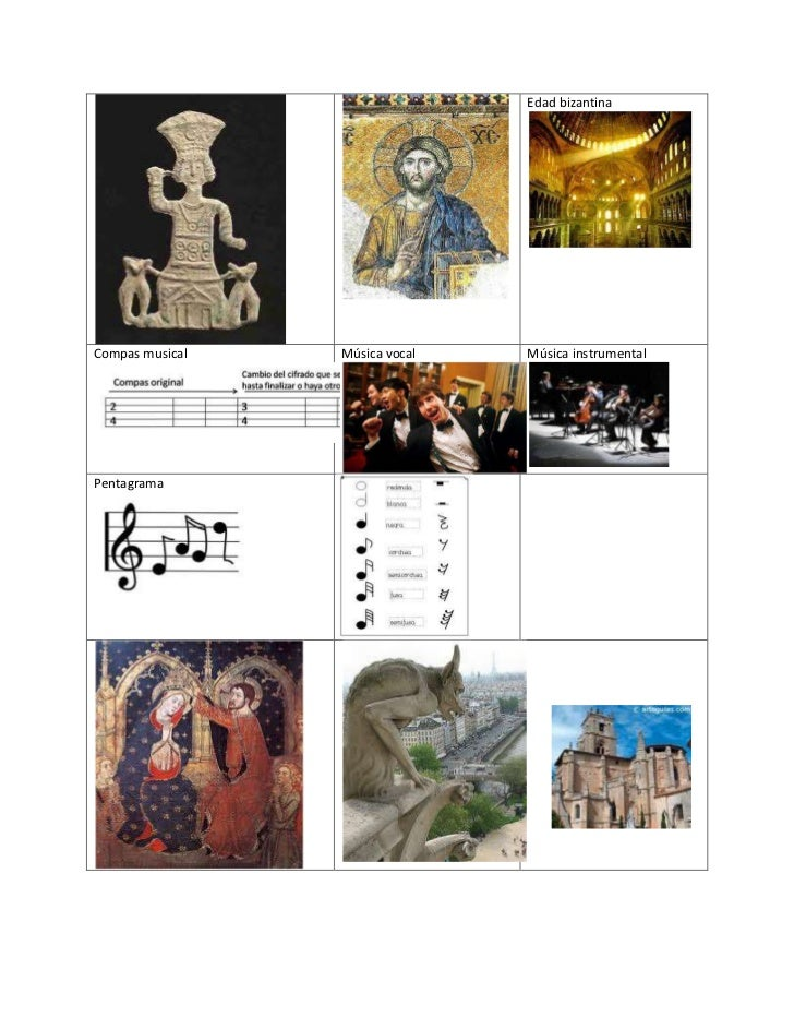 Edad bizantinaCompas musical   Música vocal   Música instrumentalPentagrama