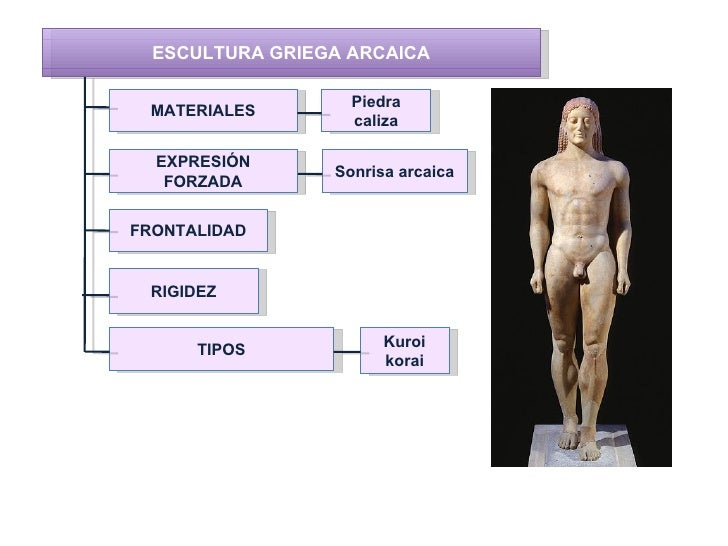 Escultura Griega Slideshare Escultura Griega Arcaica