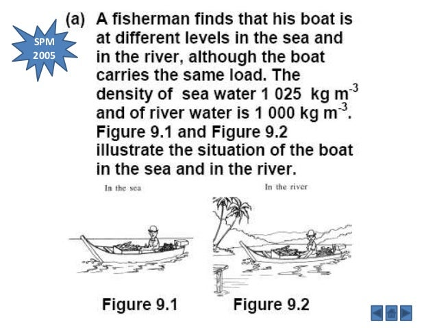 Personal essay middle school examples image 2