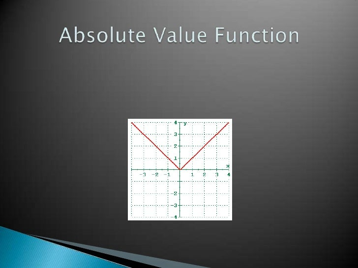 Absolute Value Function<br />