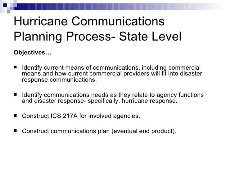 Hurricane Communications Planning Process- State Level <ul><li>Objectives… </li></ul><ul><li>Identify current means of com...