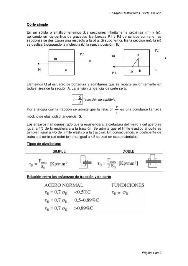 Ensayos Destructivos. Corte, Flexión Corte simple En un sólido prismático tenemos dos secciones infinitamente próximas (m)...
