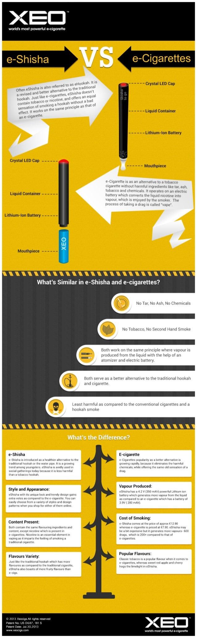 Electronic Shisha Vs E-cigarettes