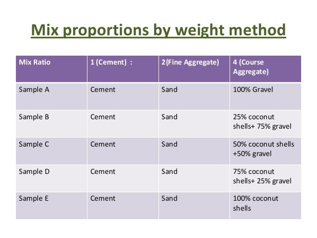 Sand Cement Mix Ratio : Behaviour of reinforced concrete beams with coconut shell