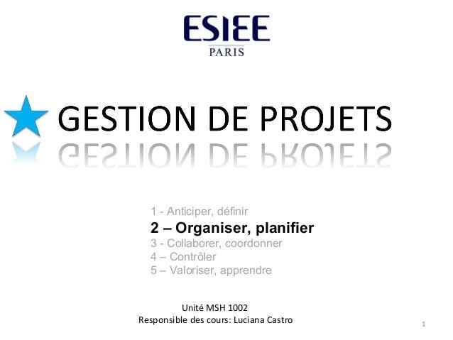 Unité MSH 1002 Responsible des cours: Luciana Castro 1 1 - Anticiper, définir 2 – Organiser, planifier 3 - Collaborer, coo...