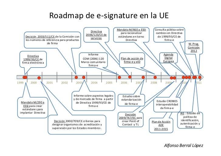 Roadmap de e-signature en la UE                                                                             Mandato M/460 ...