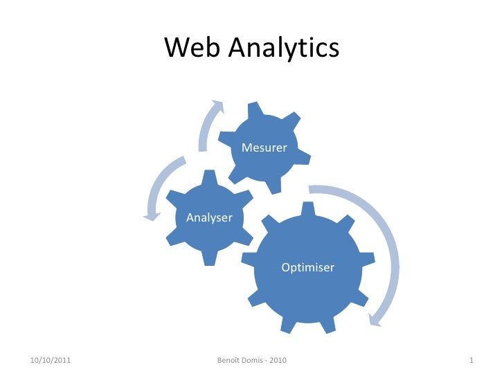 Web Analytics<br />24/09/2011<br />1<br />Benoît Domis - 2010<br />
