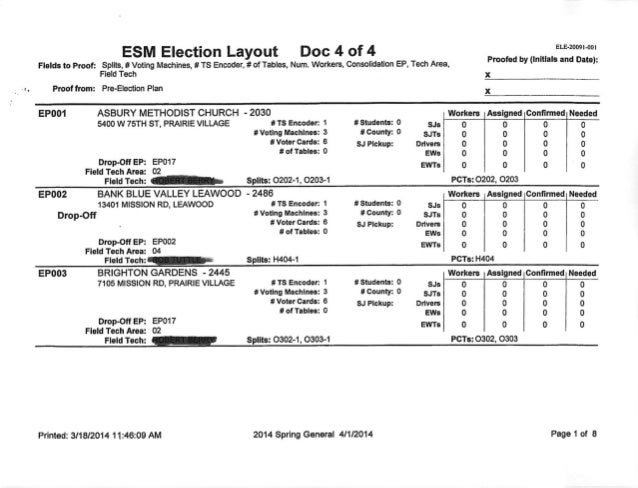 Election Management System Sample Reports