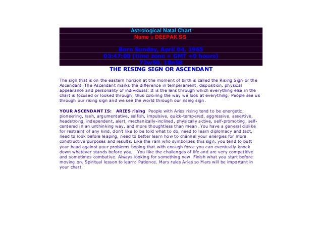 ^^ Esotericslive.com ^^ ( astrology details )