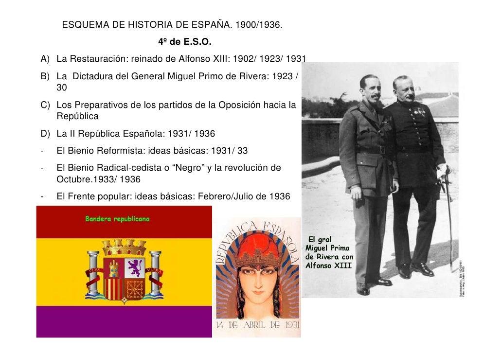 ESQUEMA DE HISTORIA DE ESPAÑA. 1900/1936.                             4º de E.S.O. A) La Restauración: reinado de Alfonso ...