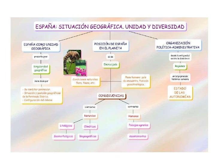 España, situacion geografica.unidad y diversidad.laura lopez