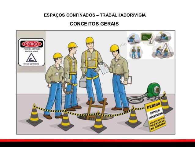 ESPAÇOS CONFINADOS – TRABALHADOR/VIGIA  CONCEITOS GERAIS  1