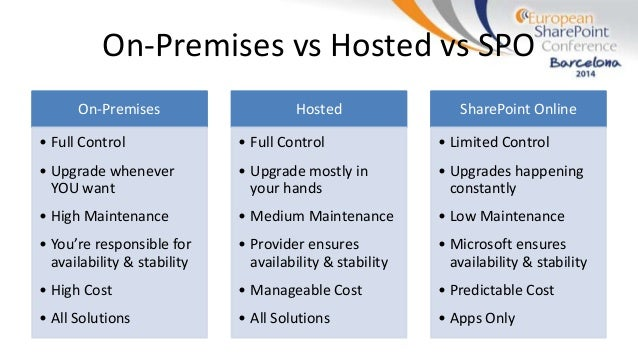 Difference Between SharePoint Environments