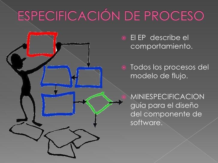 Especificación de proceso  ingenieria de software