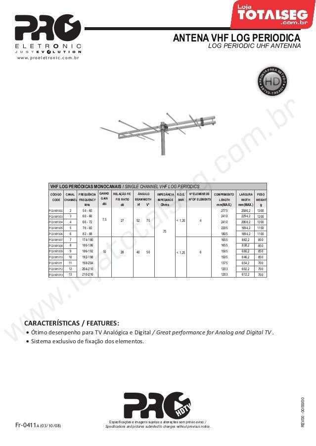 ANTENA VHF LOG PERIODICALOG PERIODIC UHF ANTENNAREV00-00/00/00Fr-0411A (03/10/08)Especificações e imagens sujeitas a alter...