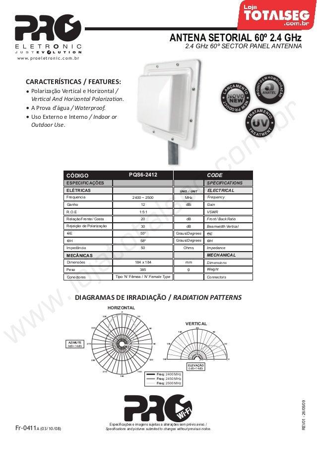 ANTENA SETORIAL 60º 2.4 GHz2.4 GHz 60º SECTOR PANEL ANTENNAREV01-26/05/09Fr-0411A (03/10/08)Especificações e imagens sujei...