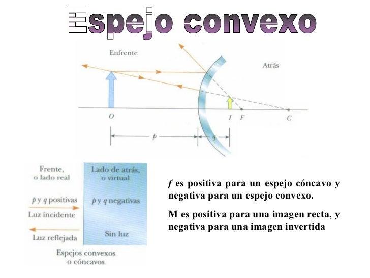 Espejos for Espejos esfericos convexos