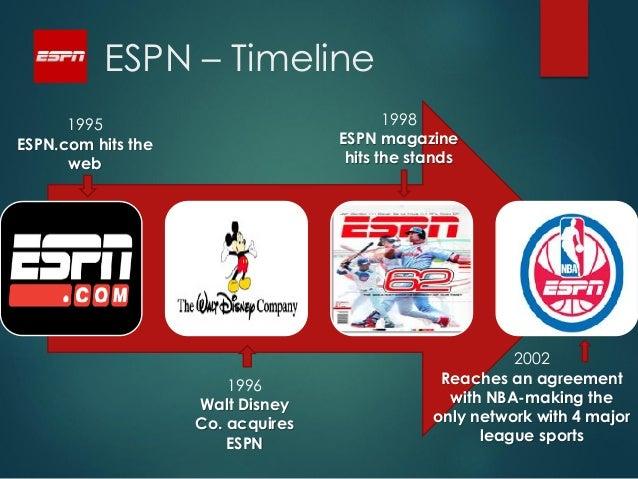 Case Study - ESPN by Dylan Keene on Prezi