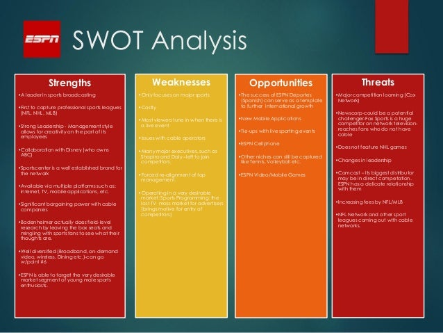 cutco corporation swot analysis Market analysis: overall size, projected growth, profitability, entry barriers, cost structure, distribution system, trends, key success factors environmental analysis: technological, governmental, economic, cultural, demographic, scenarios, information-need areas goal: to identify external opportunities, threats, trends, and strategic uncertainties.