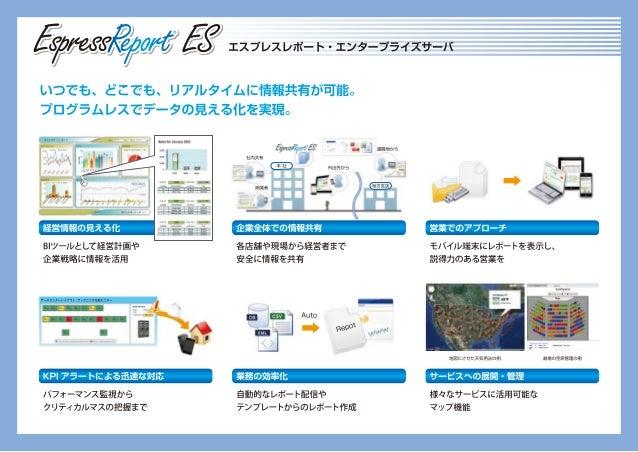 EspressReport ESカタログ―リアルタイムなデータの見える化(BI)で情報共有を実現―