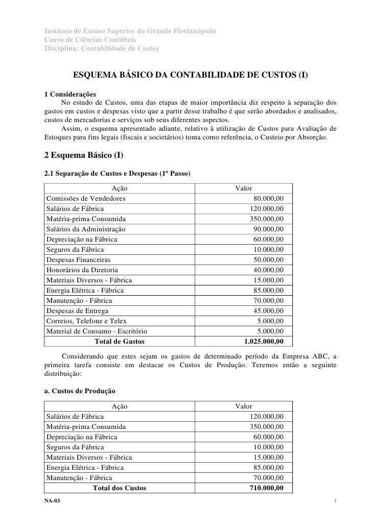 Instituto de Ensino Superior da Grande Florianópolis Curso de Ciências Contábeis Disciplina: Contabilidade de Custos      ...