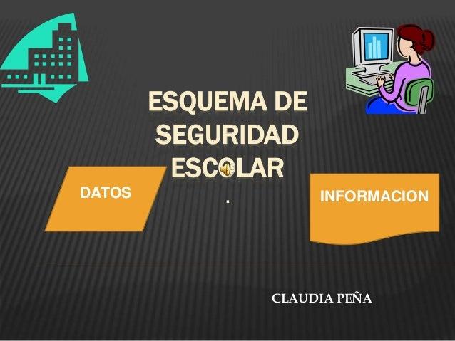 ESQUEMA DE SEGURIDAD ESCOLAR .DATOS INFORMACION CLAUDIA PEÑA