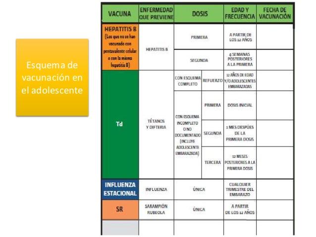 Cartillas De Vacunacion 2016 | Calendar Template 2016